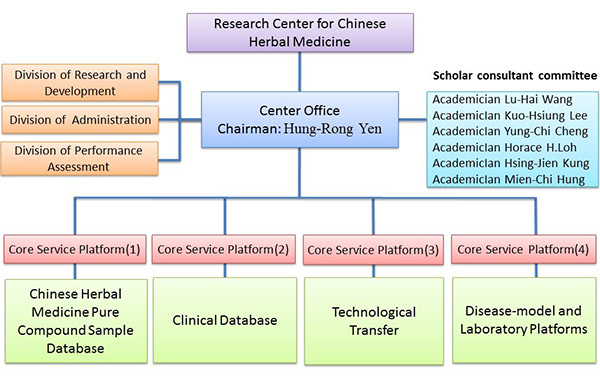 research_center_0